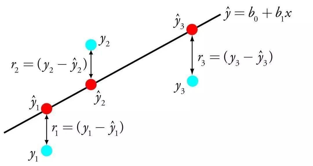 图解最常用的10个机器学习算法!