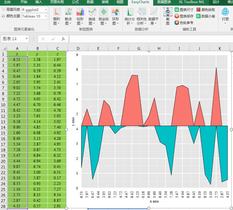 免费资源丨如何利用Excel插件制作数据可视化图表  第5张