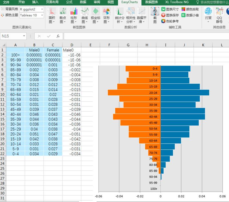 免费资源丨如何利用Excel插件制作数据可视化图表  第6张