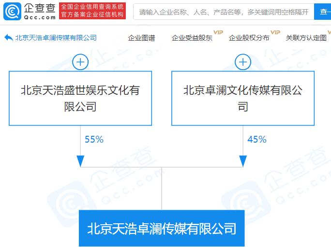 【天浩盛世关联企业成立传媒新公司,注册资本500万】