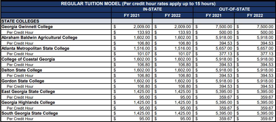 好消息!这些美国大学已明确表示:2021-2022学年我们不涨学费!