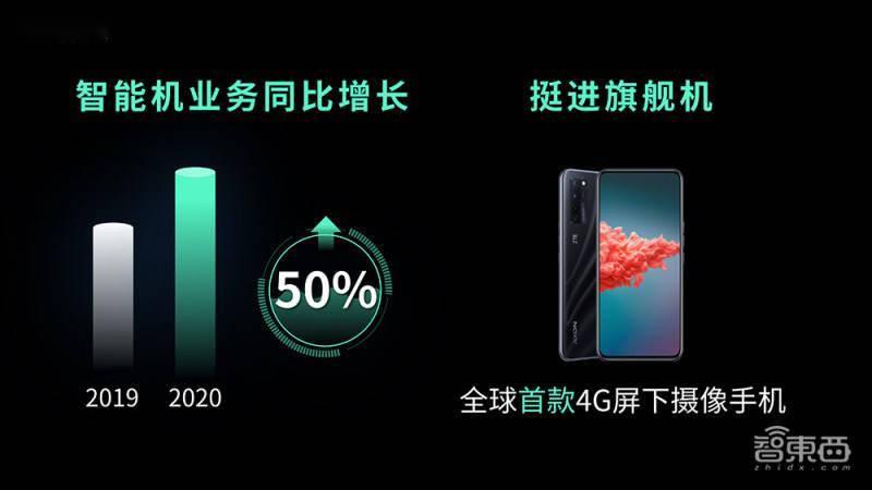 """紫光展锐推5G新品牌""""唐古拉""""!首款6nm 5G芯片7月上市"""