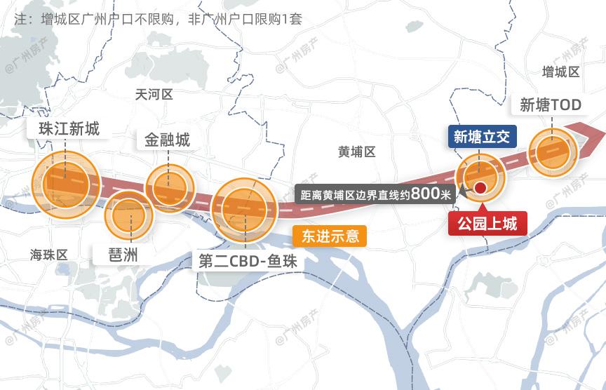 下楼约15万㎡公园,出门直通高速,广州东网红新盘亮相