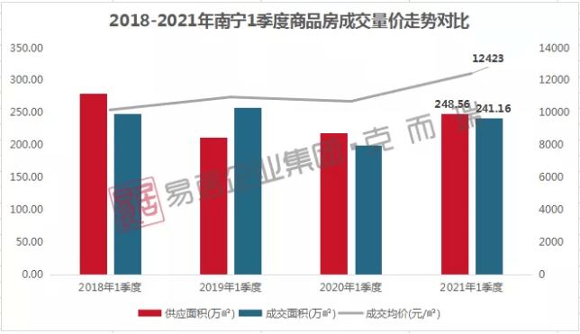 湖北2021宜昌市年一季度GDP_8251.5亿元 武汉正在重回主赛道