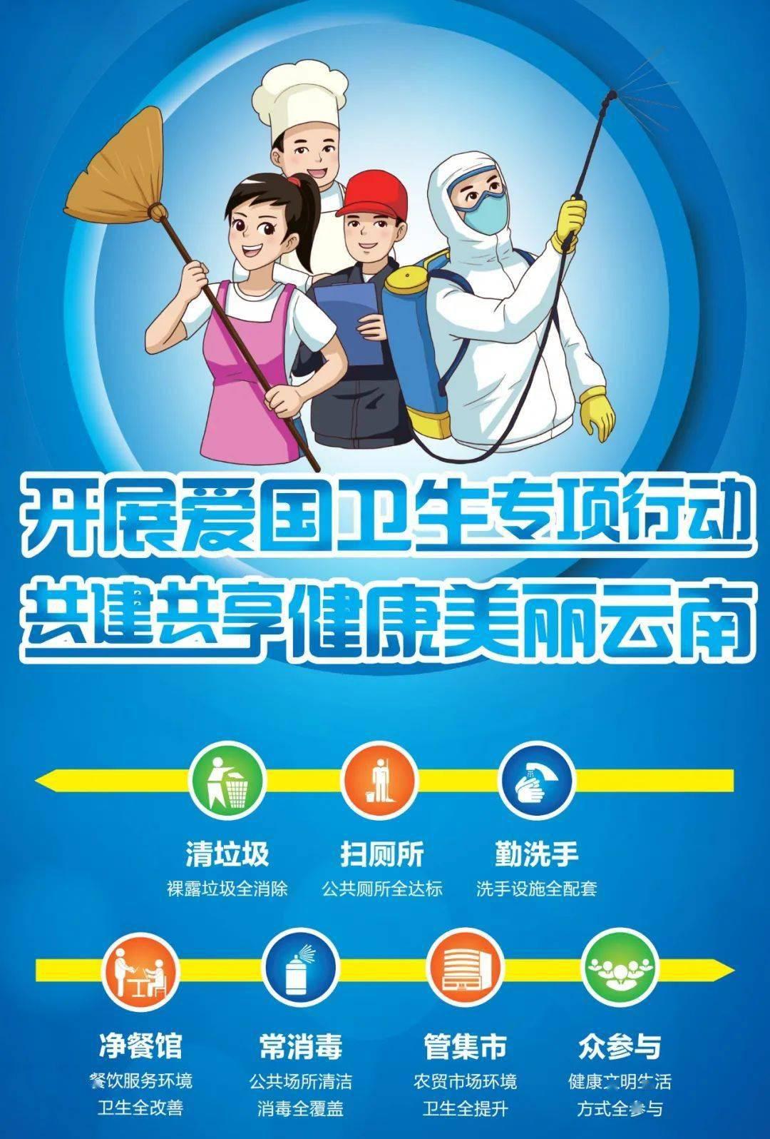 【健康全科普】云南省推进爱国卫生专项行动