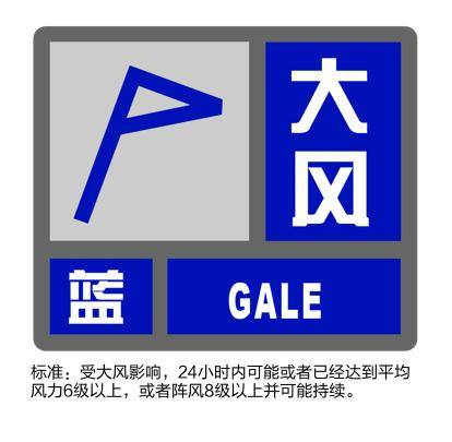 上海发布大风蓝色预警,徐家汇气温已超30度