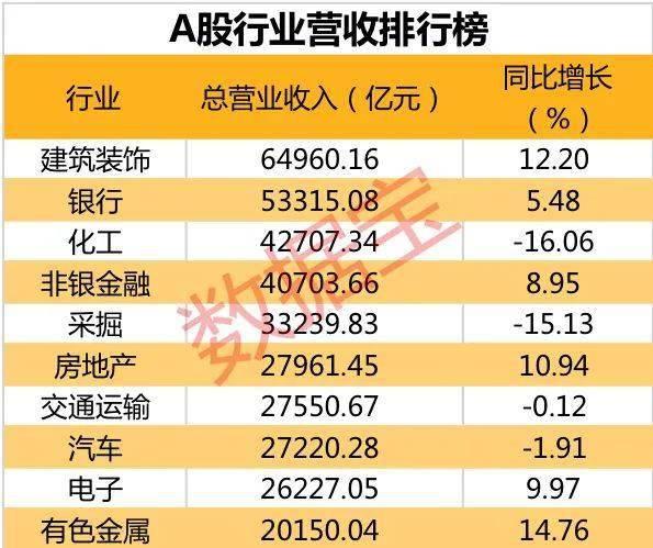 gdp等同于营收吗_中国500强企业到底有多强 营收相当于GDP 86