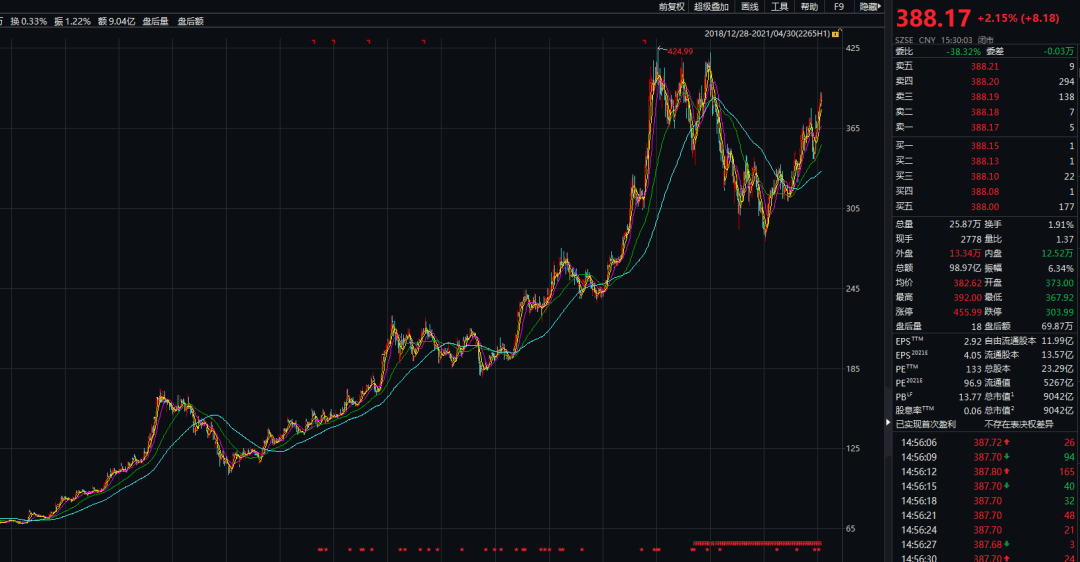 刚刚!香港首富换人了,来自A股9000亿巨头,一举超过李嘉诚!