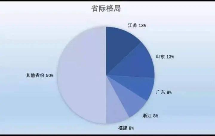 济宁2021年gdp_济宁第65位,2021年中国百强城市排行榜名单出炉