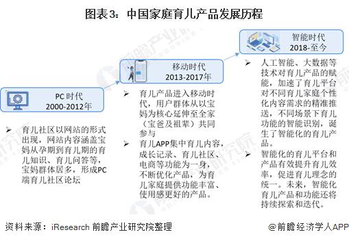 一文了解2021年中国家庭育儿行业市场现状、竞争格局及发展趋势(附母婴市场规模)-家庭网