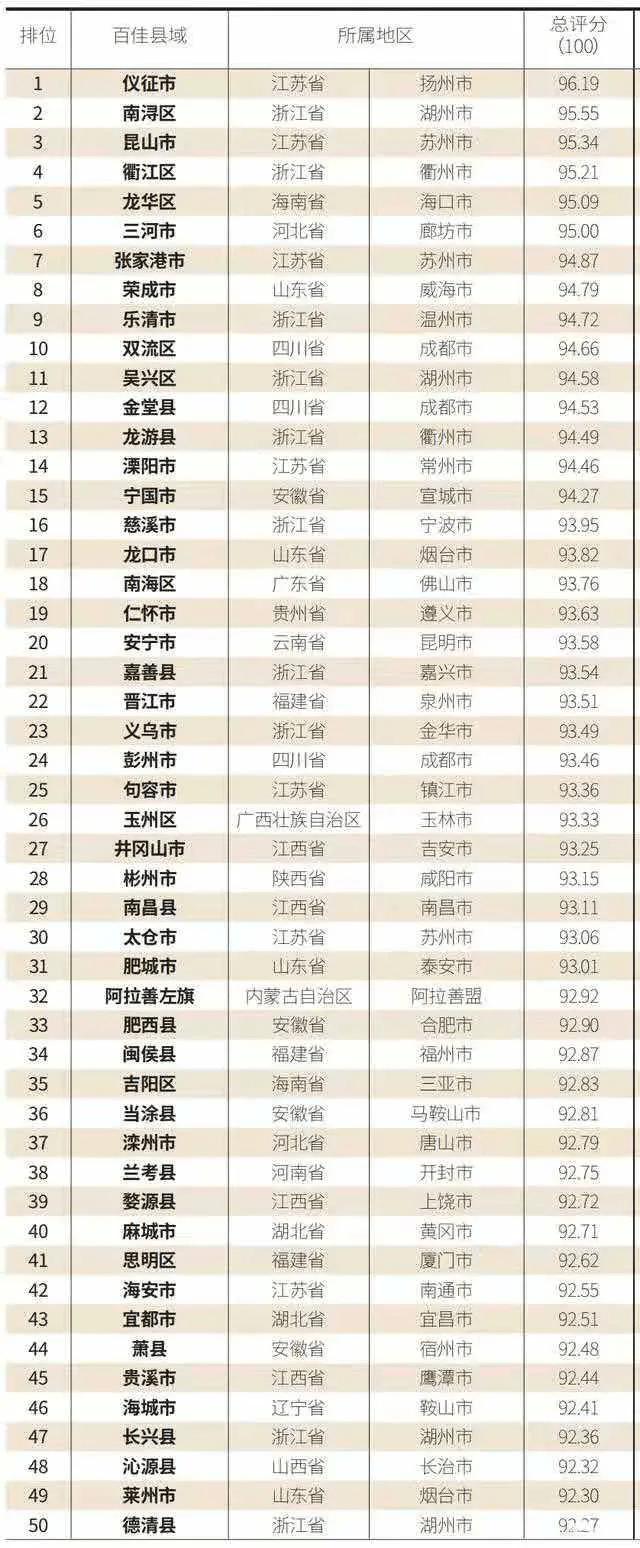 韩城市GDP_渭南11县区经济汇总:临渭韩城争锋,华州上升三名,合阳人均最低