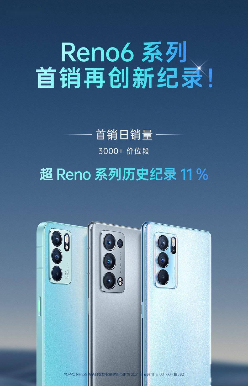 轻薄至美OPPO Reno6标准版正式开售,销量再创记录