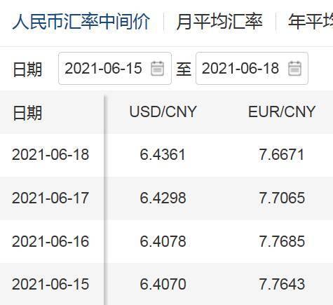 [本周人民幣中間價累計下調505個基點 未來走勢如何?]