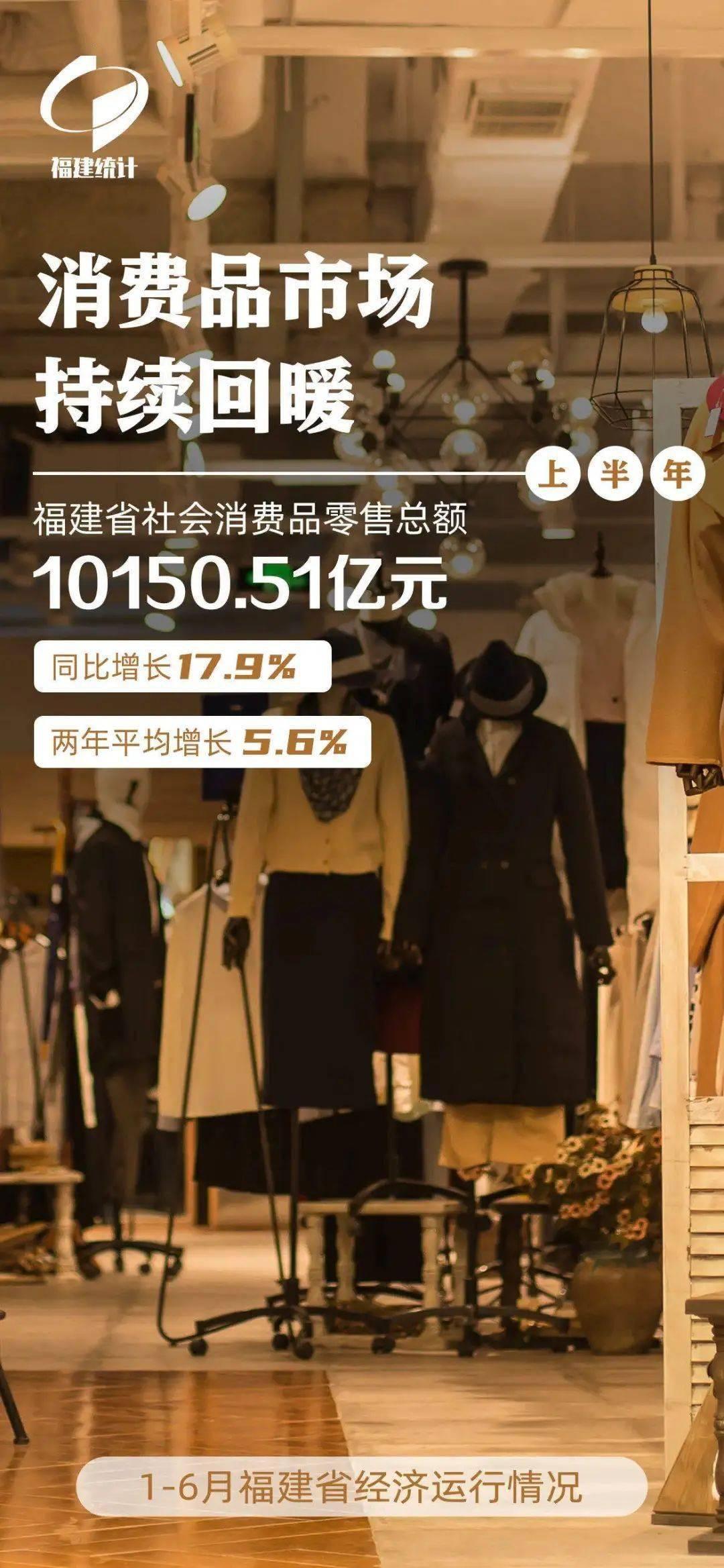 2021年上半年福建省经济运行情况发布