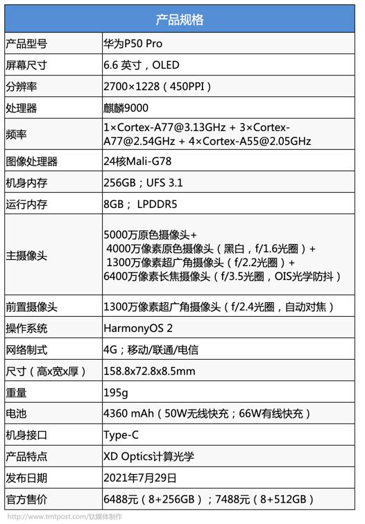 华为P50_Pro评测:5G成为遗憾,坚持影像