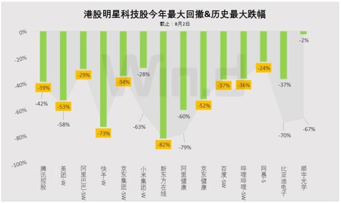 悲壮!中国散户以一己之力对抗华尔街