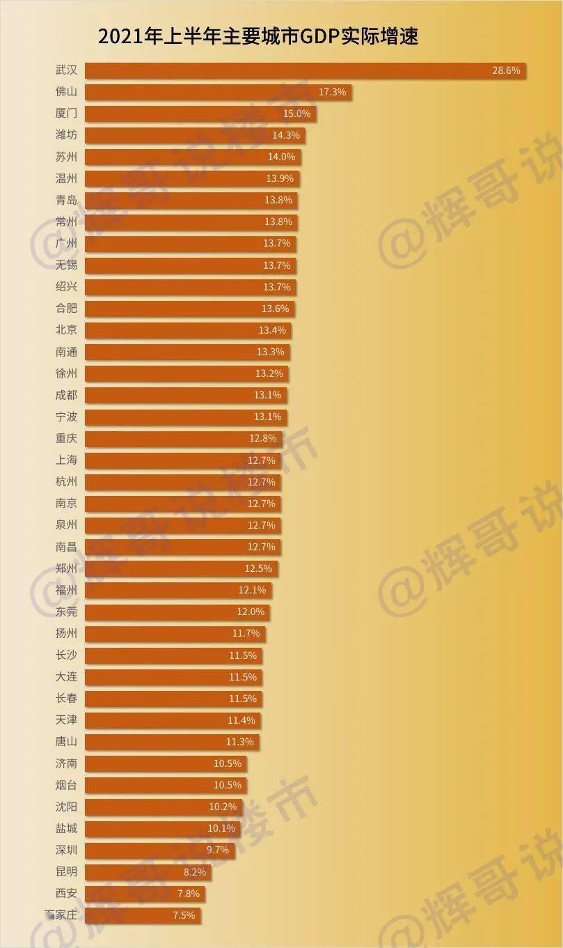 南京gdp人均_一起寻找失踪宝贝_腾讯网