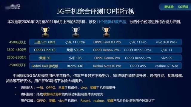 手机体验排行_iPhone无缘中国移动发布手机综合评测排行榜