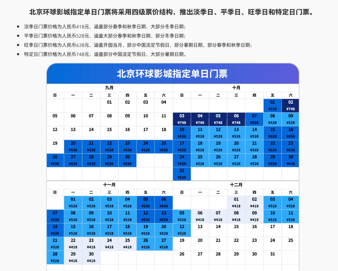 哈利波特学院袍849元,北京环球影城人均消费或超1500元