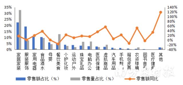 广东县域农产品网络零售额全国第一,12县入选全国百强!