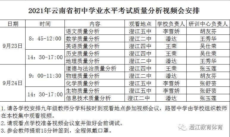 澄江市研训中心组织教师参加2021年云南省初中学业水平考试质量分析视频会
