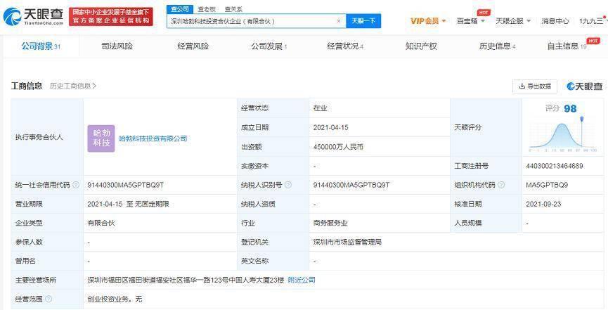 深圳哈勃科技投资合伙企业注册资本增幅125%