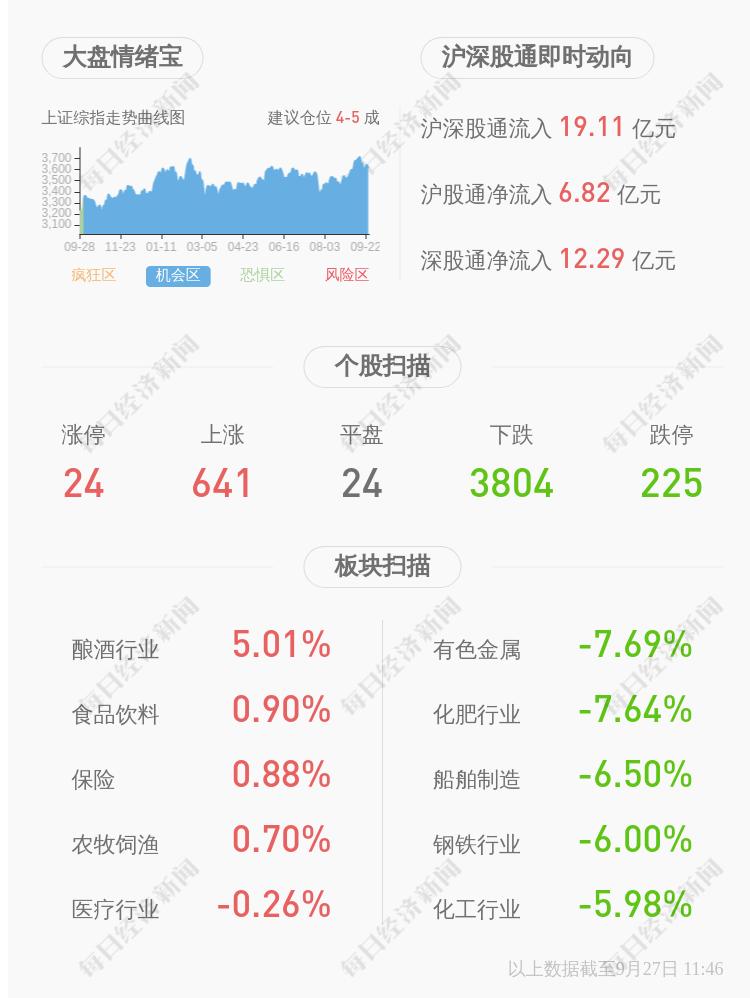 天龙集团:公司对全资、控股子公司实际担保余额(含反担保)约为5.34亿元