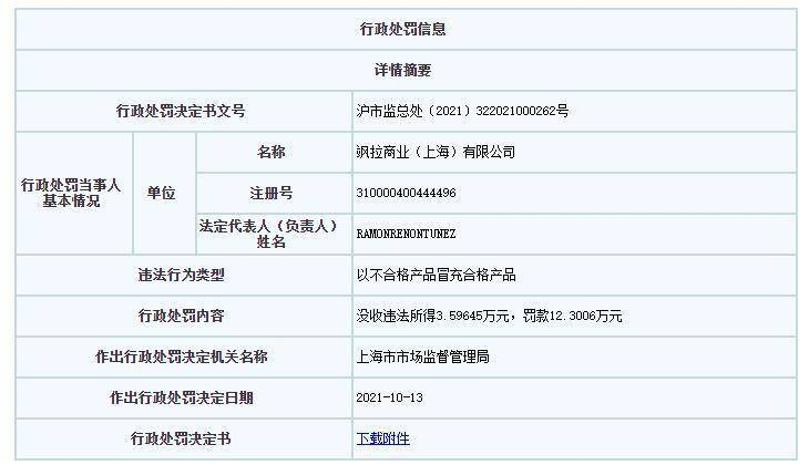 ZARA上海1天收2罚单 销售不合格裤子连衣裙等产品